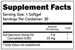 CBDPure Softgels Ingredients Label